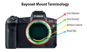 Flange Focal Distance Chart Lens Mounts Explained