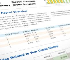 With fico scores, your payment history accounts for the largest part of the calculation. Removing Closed Accounts From Credit Report Bankrate