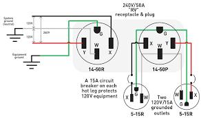 50a rv wiring diagram wiring diagram show wiring diagram for 50 amp rv schematic wiring diagram expert 50 amp rv plug wire diagram