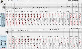 Baritone Scale Finger Chart Baritone Fingering Chart Gallery Of Chart 2019