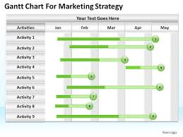 Marketing Plan Gantt Chart Template 0620 Marketing Plan Gantt Chart For Strategy Powerpoint