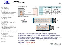 Презентация на тему published by hyundai motor company 72 72 ect sensor function the ect sensor responds to change in engine coolant temperature this sensor