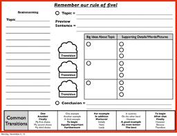Writing Tool Informative Explanatory Brainstorming And Organization Chart