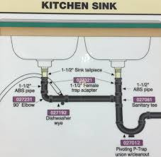 connect a double kitchen sink fancy how to install kitchen sink drain