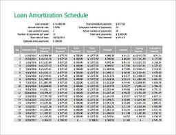 Amortization Schedule 9 Amortization Schedule Mortgage