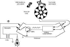 electronic ignition overview basic electronic ignition transistors and pickups sensors
