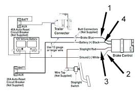 stock trailer wiring diagrams view of trailer side avivlocks com stock trailer wiring diagrams electronic brake control electric controller installation new dodge pickup trailer wiring diagram
