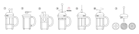 Our chambord is proudly made in europe, just as it has always been. Bodum French Press Coffee Maker Chambord
