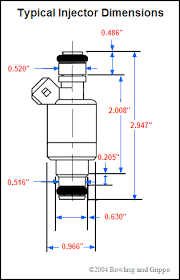 Injectors And Fuel Supply