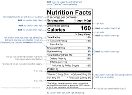 New Fda Food Chart New Fda Nutrition Facts Label Font Style And Size Esha