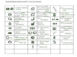 1997 bmw 528i fuse box diagram 97 540i wiring services o diagrams BMW 525I Fuse Box Diagrams 1997 bmw 528i fuse box diagram 97 540i wiring services o diagrams layout instructi