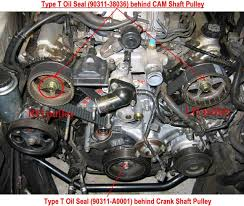 ls400 the marks on the timing belt cam gear ignore the red writing and arrows here just look at the white marks above where you see the white marks on the upper pulley there is a grooved notch to
