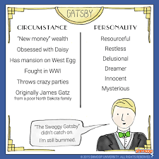 Jay Gatsby In The Great Gatsby Chart