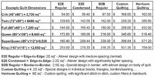 Service & Pricing & For approximate prices of quilting, refer to the table below. Adamdwight.com