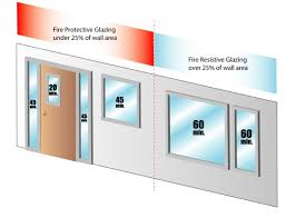 the codes allow 20 minute fire doors