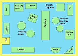 Classroom Layout Template Pin By Eva Carter On Classroom Arrangements Preschool