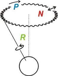 1725. Bradley descubre la aberración de la luz | Ciencia | elmundo.es