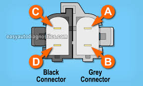 part how to test the ignition coil step by step l v gm how does the ignition coil work