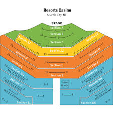 Resorts Superstar Theater Seating Chart Resorts Atlantic City Superstar Theater Tickets Resorts