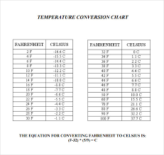 Printable Celsius To Fahrenheit Body Temperature Conversion Chart Sample Temperature Conversion Chart 9 Documents In Pdf