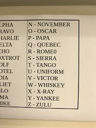 Ipa is a phonetic notation system that uses a set of symbols to represent each. The O At The End Of Romeo In The Phonetic Alphabet In My Office Mildlyinfuriating