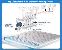 electric floor heating wiring diagram electric heating thermostat wiring diagram wirdig on electric floor heating wiring diagram