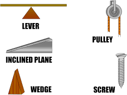 screw examples. Simple Machines Screw Examples E