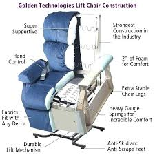 serta lift chair. Serta Lift Chair Awesome Comfort With Golden Technologies Comforter Pr 358l