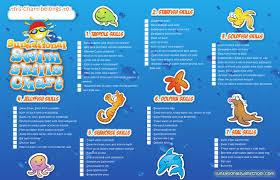 Swimming Progress Chart Swimming Lesson Swimming Lesson Certificates