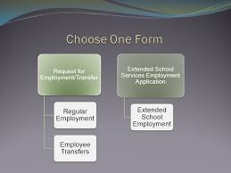 Processing Employment Forms. 1. Request For Employment/transfer Form ...
