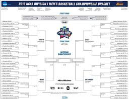My Ideas For Ncaa Basketball Tournament Promotions Promo Marketing