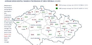 salary levels czech republic
