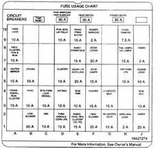 buick lesabre fuse box diagram image similiar 99 buick lesabre fuse diagram keywords on 1998 buick lesabre fuse box diagram