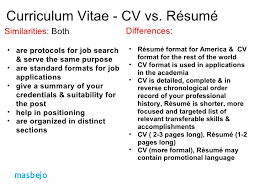 Resume Cv Meaning Inspiration Resume Cv Meaning Resume