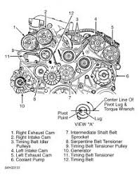 pontiac grand prix timing on a l dohc com forum automotive pictures 99387 fig1 1