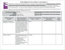 Custom Daily Planner Customizable Daily Planner Template Fresh Calendars Custom