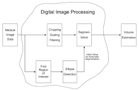 block diagram image processing   institute for computer graphics    document actions
