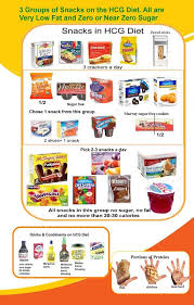 Hcg Diet Calorie Chart Hcg Diet Foods And Drinks Hcg Recipes Hcg Diet Hcg Diet