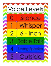 Decibella Voice Chart Voice Level Posters Decibella Worksheets Teachers Pay