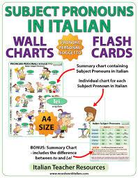 Italian Subject Pronouns Chart Flash Cards Woodward