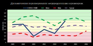 Металлургические компании Металлургия России Финансовый  Экономические итоги работы металлургических компаний