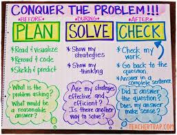 best math word problems ideas math key words best 25 math word problems ideas math key words poster making topics and math strategies