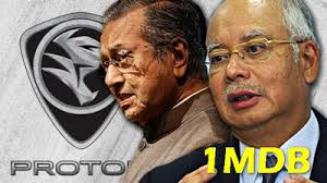 Image result for 1MDB n proton