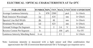Resistor Measurement Chart Most Common Resistor Values