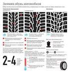 Как выбрать зимнею резину на авто