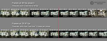 what is drop frame timecode