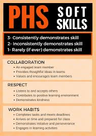 plymouth high school plymouth school district click here to view a poster about the soft skills grading rubric