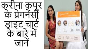 Month Wise Pregnancy Diet Chart In Hindi Healthy Pregnancy Diet Chart Youtube