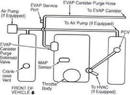 solved need vaccum hose diagram for 2002 gmc sonoma 4x4 fixya need vaccum hose diagram for drsinister69 13 jpg