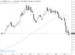 Jal 株価 掲示板